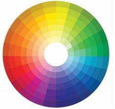 نحوه تهیه رنگ های مختلف