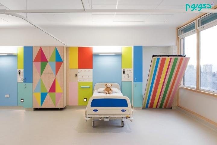 رنگ های آنتی باکتریال در نقاشی ساختمان